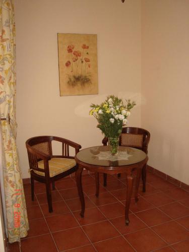 Hotel Monte Victoria - Malaga